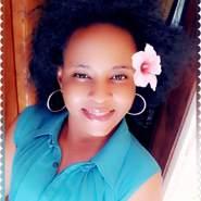 pendo00's profile photo
