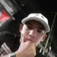 deddyw20's profile photo