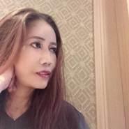 userdtwh60829's profile photo