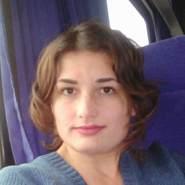 Renia_94's profile photo