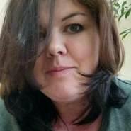 petrah191247's profile photo