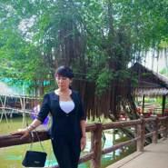 chaon853's profile photo