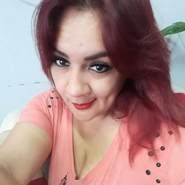 raquelo111's profile photo