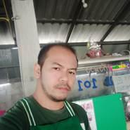 userelo8952's profile photo