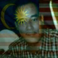 baharia23's profile photo