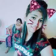 munnap343802's profile photo