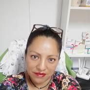 jhanecitasi's profile photo