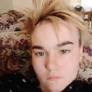 kyraw20's profile photo