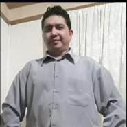 menny251363's profile photo