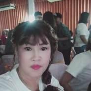 user_mwr73250's profile photo