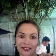 chanikans1's profile photo