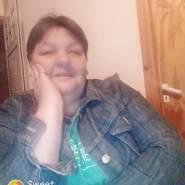 normam572399's profile photo