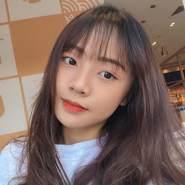 ngoctrinh20's profile photo
