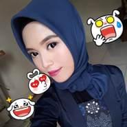 ekaeotz's profile photo