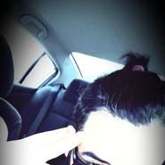 stressfulr's profile photo