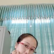 hangn28's profile photo