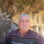 custodios4's profile photo