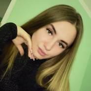 svetlanap592562's profile photo