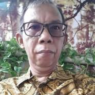budis0244's profile photo