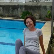 margareth116231's profile photo