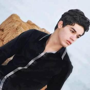 user_augsk40_Al Madinah Al Munawwarah_Single_Male
