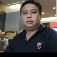 userrs7458's profile photo