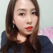 user_gou24396's profile photo