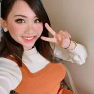 hand110's profile photo