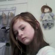 lpss501's profile photo
