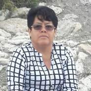 ignaciab808823's profile photo