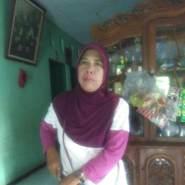 ngadyah's profile photo