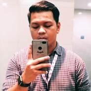samuels817295's profile photo