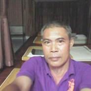 rott046's profile photo