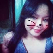 catminh's profile photo