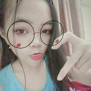 user_tun7160's profile photo