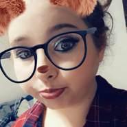 bethneym's profile photo