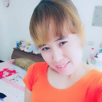 suryani5_Taichung_Single_Female
