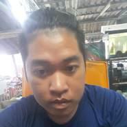 userrcn03's profile photo