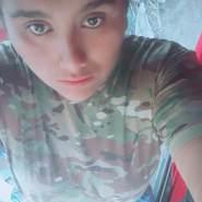 nelidal889978's profile photo