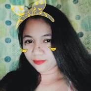 sushu64's profile photo