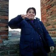 alicev170053's profile photo