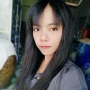 ningz34's profile photo