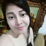 anwary37's profile photo