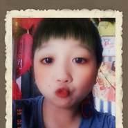 nhuy293's profile photo
