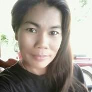 usernzdp21's profile photo