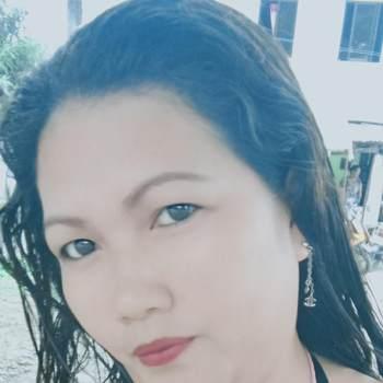 shenajhayDYS_Rizal_Single_Female