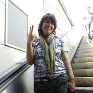 elenaj805034's profile photo
