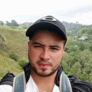 bethoh20041's profile photo