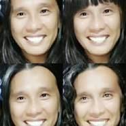 lalaym175089's profile photo