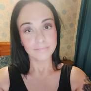 caroilnek's profile photo